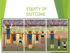 Three views of Equity