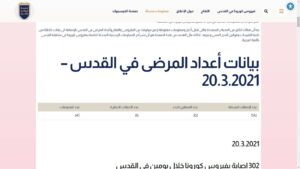 The new web site lists the updated numbers of cases in East Jerusalem